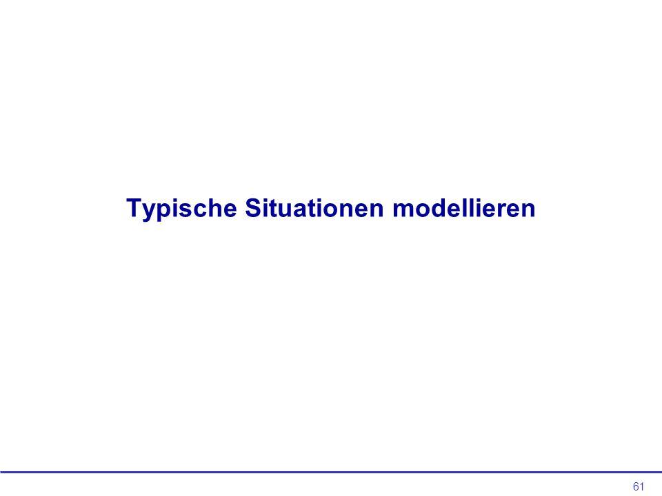 61 Typische Situationen modellieren