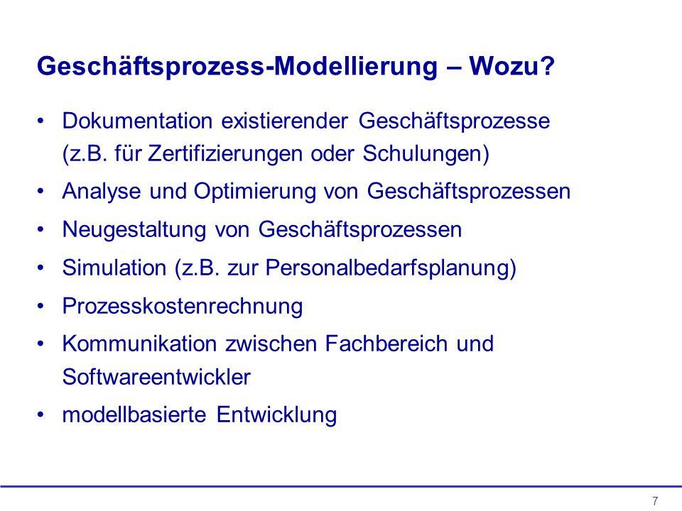 7 Geschäftsprozess-Modellierung – Wozu.Dokumentation existierender Geschäftsprozesse (z.B.