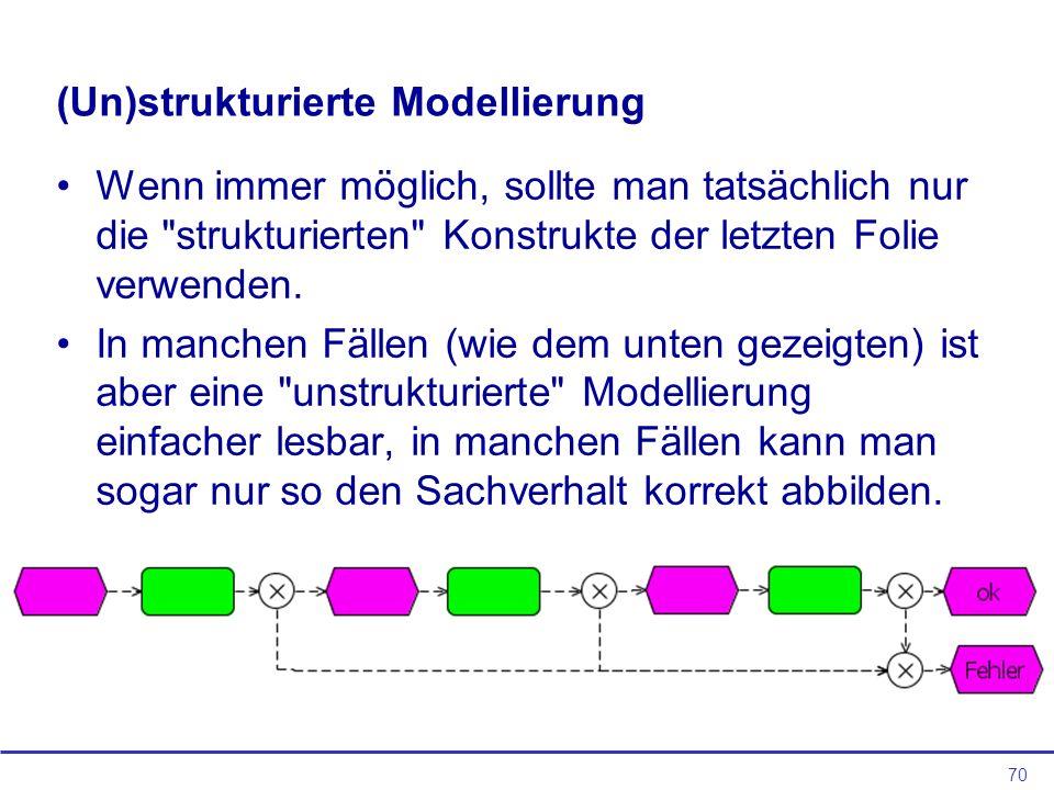 70 (Un)strukturierte Modellierung Wenn immer möglich, sollte man tatsächlich nur die strukturierten Konstrukte der letzten Folie verwenden.