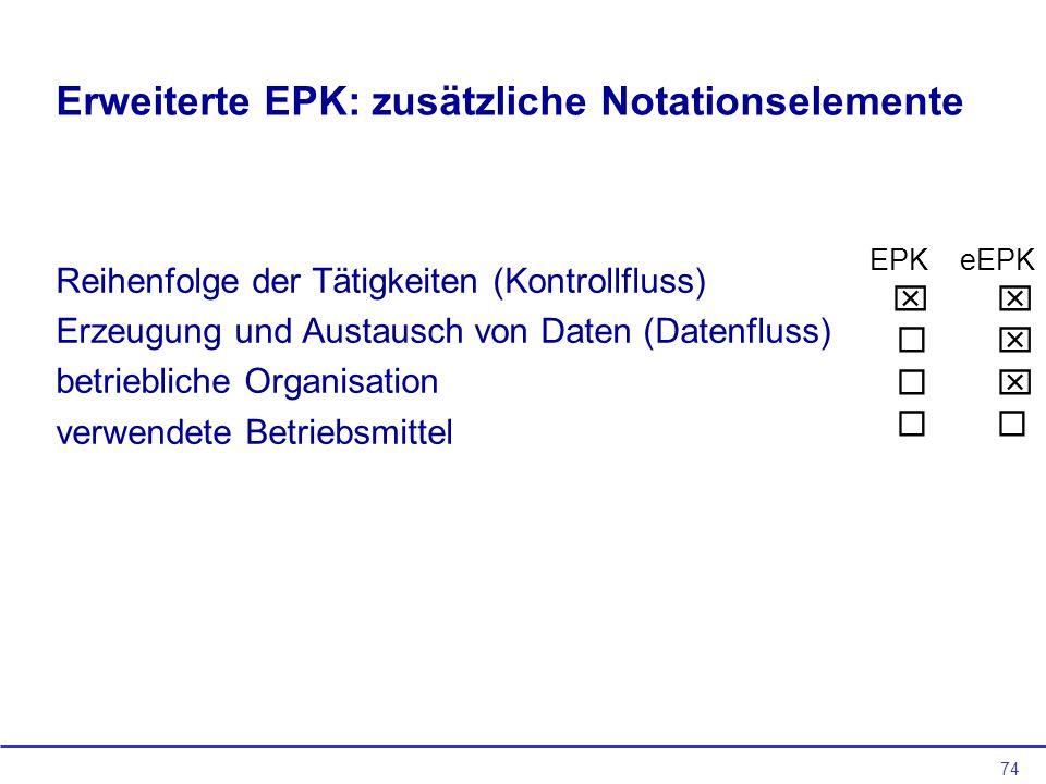 74 Erweiterte EPK: zusätzliche Notationselemente Reihenfolge der Tätigkeiten (Kontrollfluss) Erzeugung und Austausch von Daten (Datenfluss) betriebliche Organisation verwendete Betriebsmittel EPK eEPK