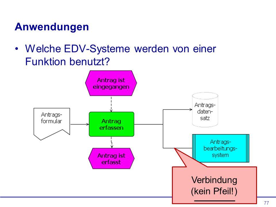 77 Anwendungen Welche EDV-Systeme werden von einer Funktion benutzt? Verbindung (kein Pfeil!)