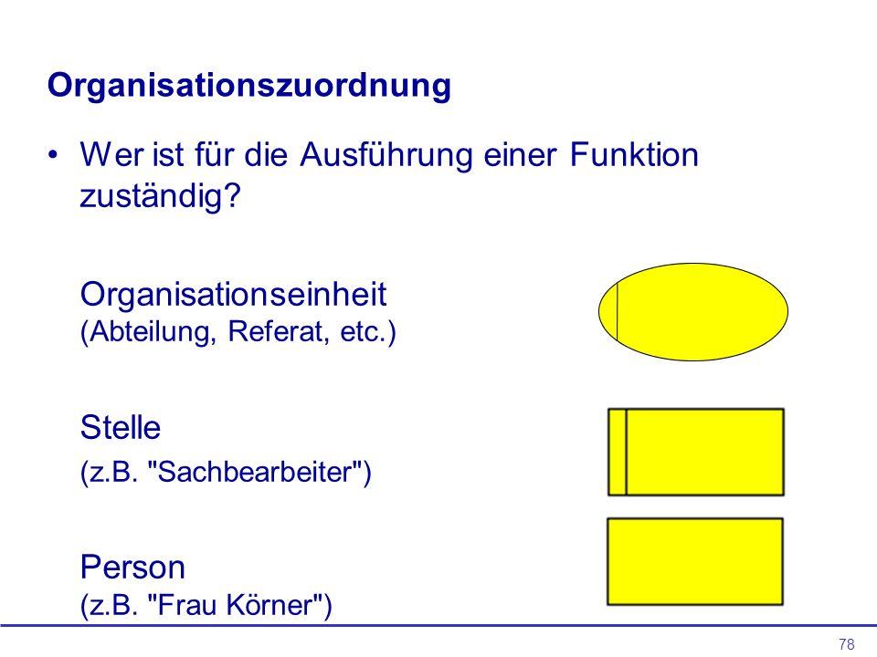 78 Organisationszuordnung Wer ist für die Ausführung einer Funktion zuständig.