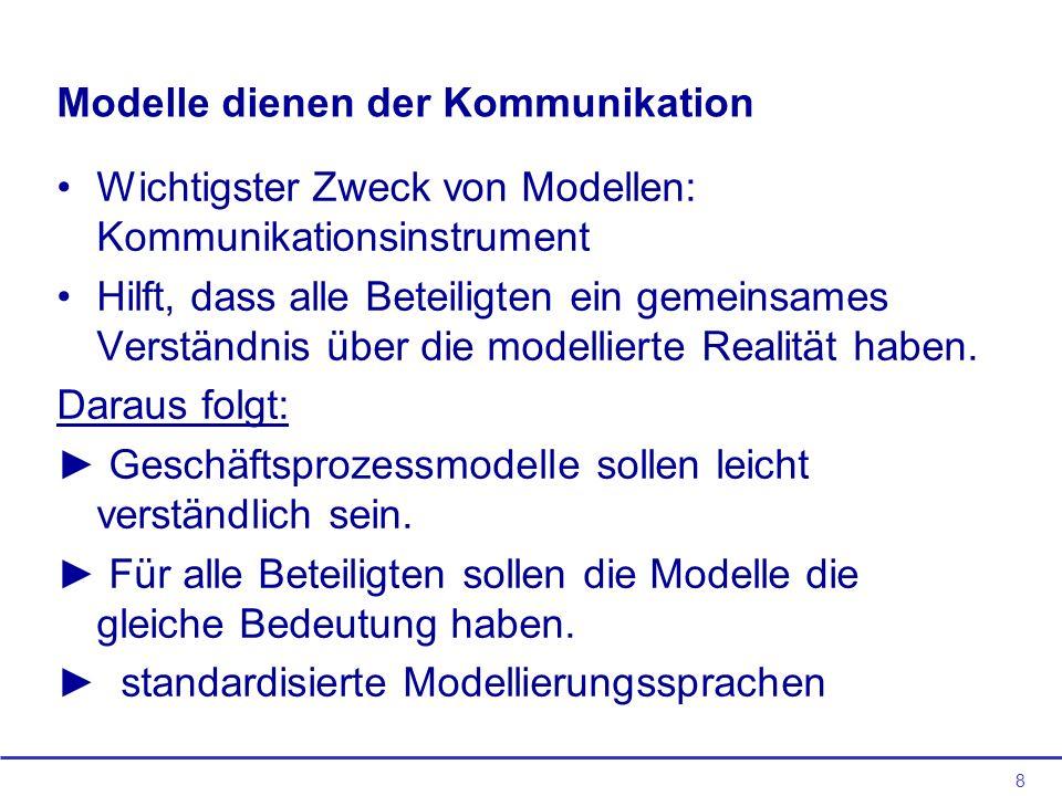 8 Modelle dienen der Kommunikation Wichtigster Zweck von Modellen: Kommunikationsinstrument Hilft, dass alle Beteiligten ein gemeinsames Verständnis über die modellierte Realität haben.