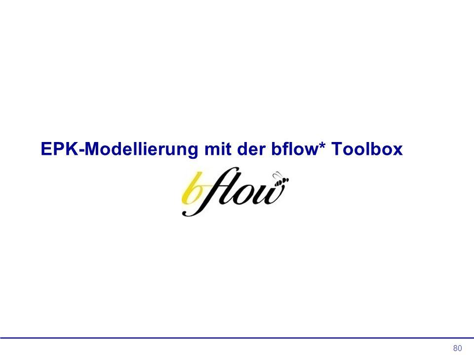 80 EPK-Modellierung mit der bflow* Toolbox