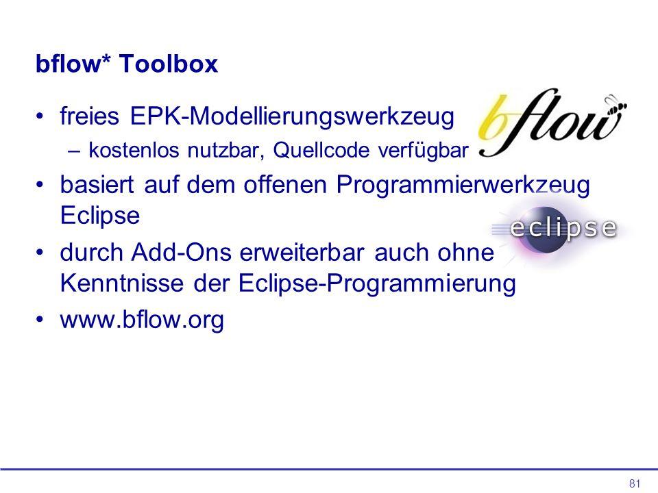 81 bflow* Toolbox freies EPK-Modellierungswerkzeug –kostenlos nutzbar, Quellcode verfügbar basiert auf dem offenen Programmierwerkzeug Eclipse durch Add-Ons erweiterbar auch ohne Kenntnisse der Eclipse-Programmierung www.bflow.org