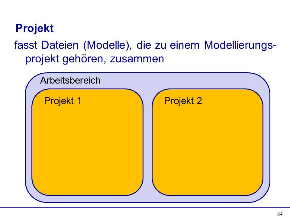 84 Projekt fasst Dateien (Modelle), die zu einem Modellierungs- projekt gehören, zusammen Projekt 1Projekt 2 Arbeitsbereich