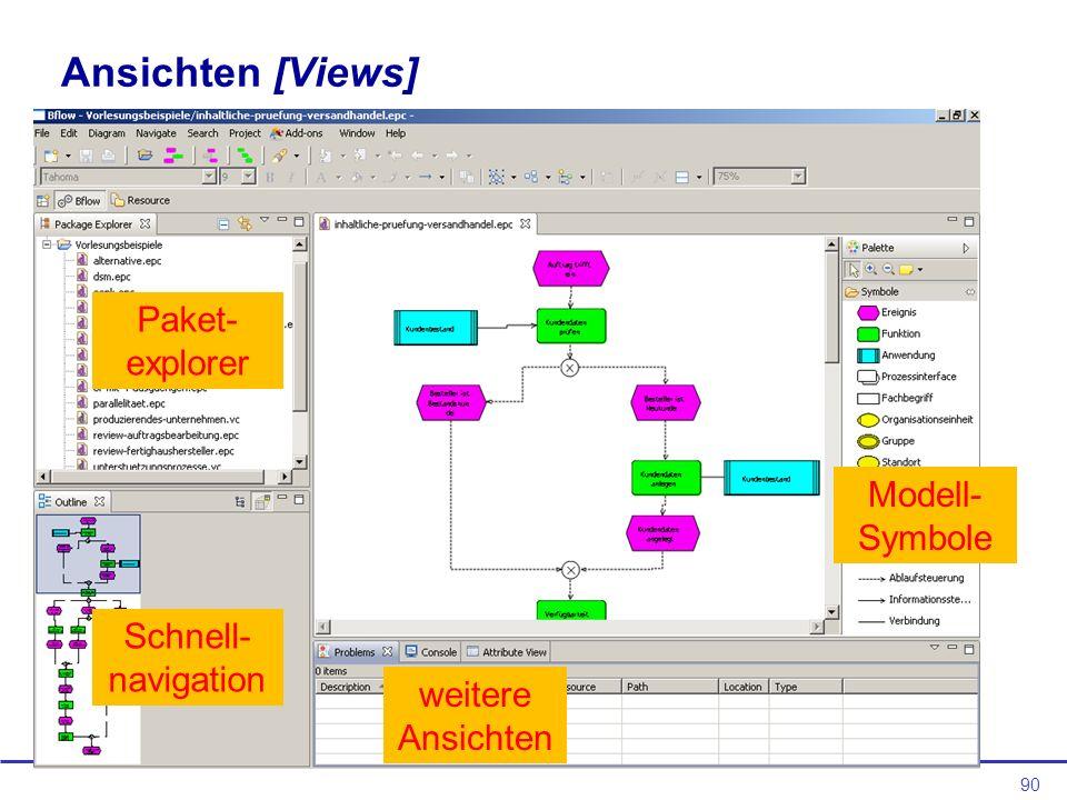 90 Ansichten [Views] Paket- explorer Schnell- navigation Modell- Symbole weitere Ansichten