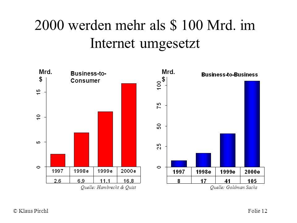 2000 werden mehr als $ 100 Mrd. im Internet umgesetzt Mrd. $ Quelle: Goldman SachsQuelle: Hambrecht & Quist Business-to- Consumer © Klaus PirchlFolie
