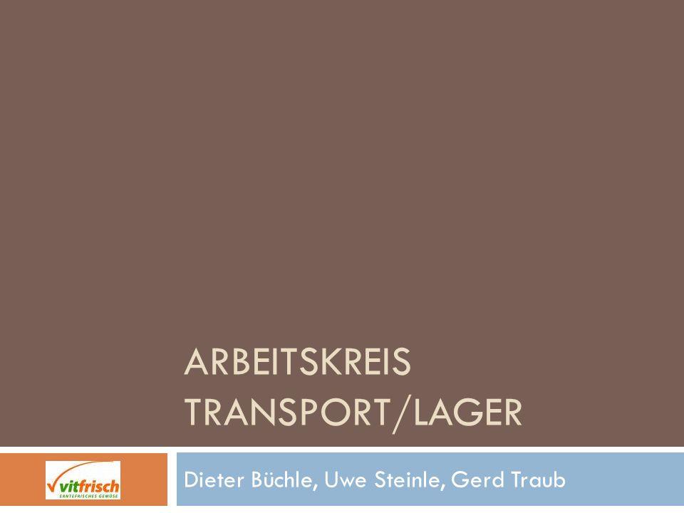 Themen Warenbestellung Abwicklung der Warenanlieferung Etikettendruck Lieferschein Leergut Rampe Transportgeräte Grünabfälle