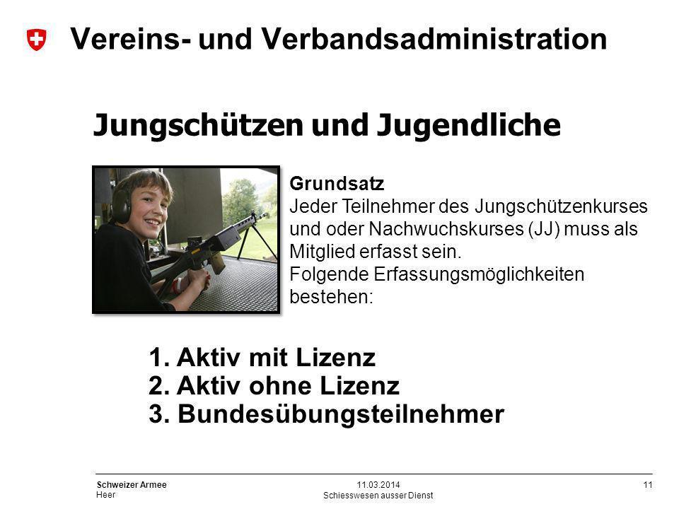 11 Schweizer Armee Heer Schiesswesen ausser Dienst 11.03.2014 Jungschützen und Jugendliche Grundsatz Jeder Teilnehmer des Jungschützenkurses und oder