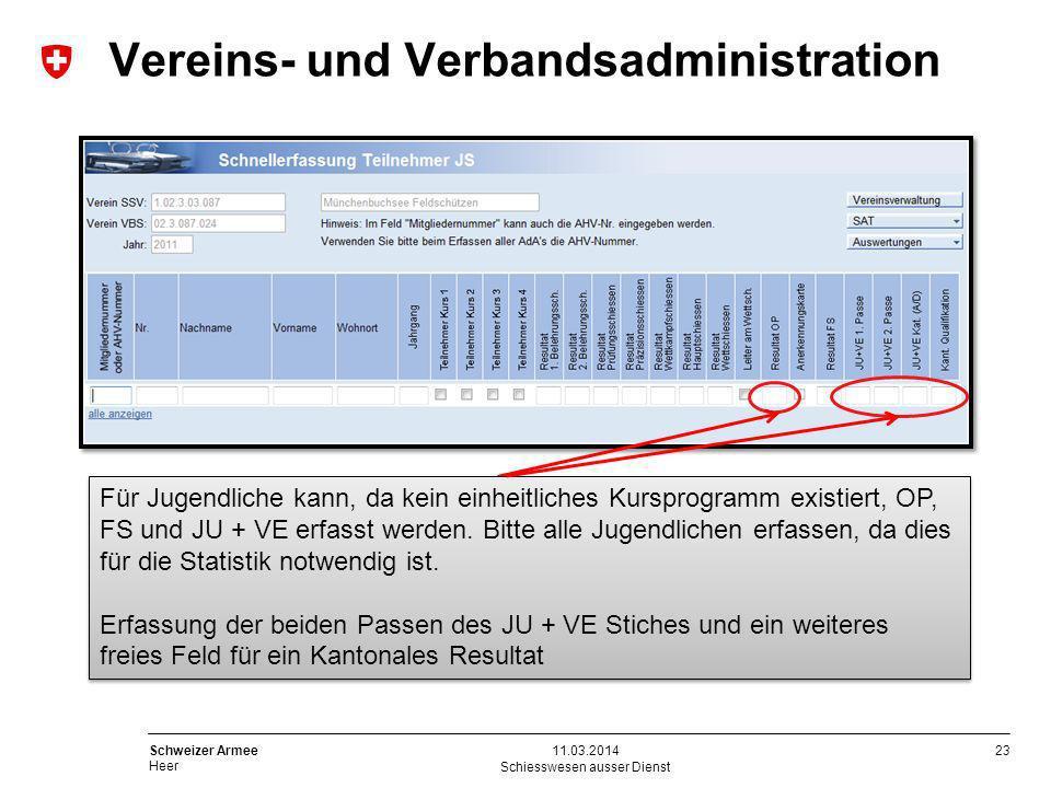 23 Schweizer Armee Heer Schiesswesen ausser Dienst 11.03.2014 Für Jugendliche kann, da kein einheitliches Kursprogramm existiert, OP, FS und JU + VE e