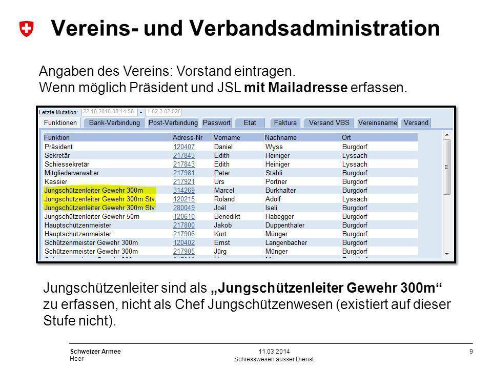 9 Schweizer Armee Heer Schiesswesen ausser Dienst 11.03.2014 Angaben des Vereins: Vorstand eintragen. Wenn möglich Präsident und JSL mit Mailadresse e