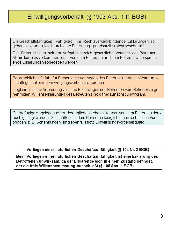 9 Erforderliche Genehmigungen des Vormundschaftsgerichts (§§ 1904, 1905 und 1906 BGB) Die Einwilligung eines Betreuers in eine Heilbehandlung oder eine Untersuchung des Gesundheitszustandes, einen ärztlichen Eingriff bedarf der Genehmigung des Vormundschaftsgerichts, wenn die begründete Gefahr besteht, dass der Betreute aufgrund der Maßnahme stirbt oder einen schweren und länger dauernden gesundheitlichen Schaden erleidet.
