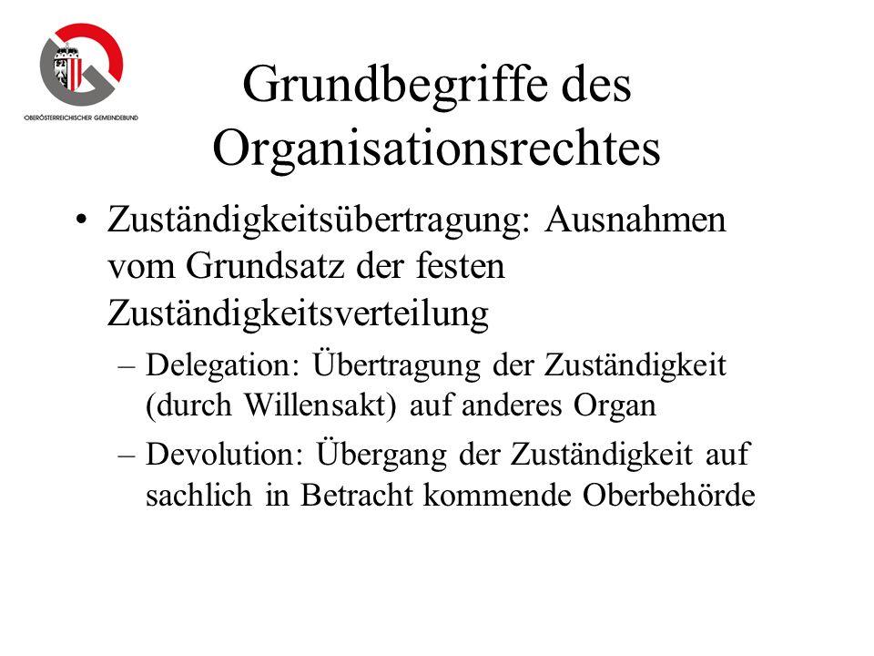 Grundbegriffe des Organisationsrechtes Zuständigkeitsübertragung: Ausnahmen vom Grundsatz der festen Zuständigkeitsverteilung –Delegation: Übertragung