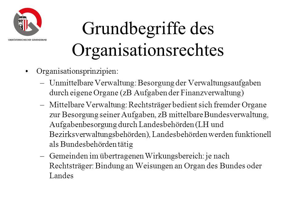 Grundbegriffe des Organisationsrechtes Organisationsprinzipien: –Unmittelbare Verwaltung: Besorgung der Verwaltungsaufgaben durch eigene Organe (zB Au