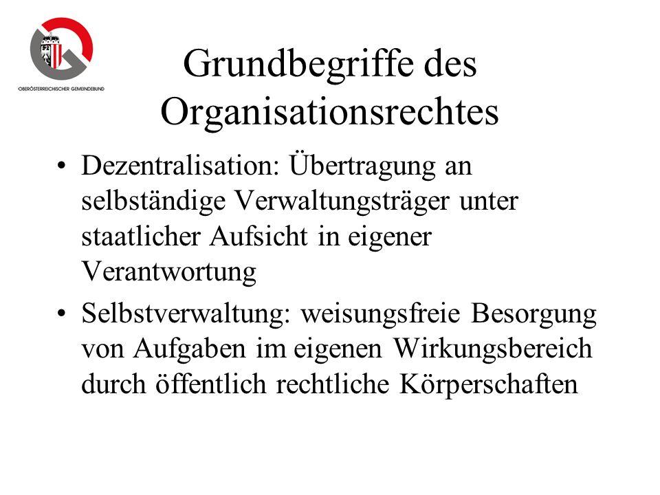 Grundbegriffe des Organisationsrechtes Dezentralisation: Übertragung an selbständige Verwaltungsträger unter staatlicher Aufsicht in eigener Verantwor