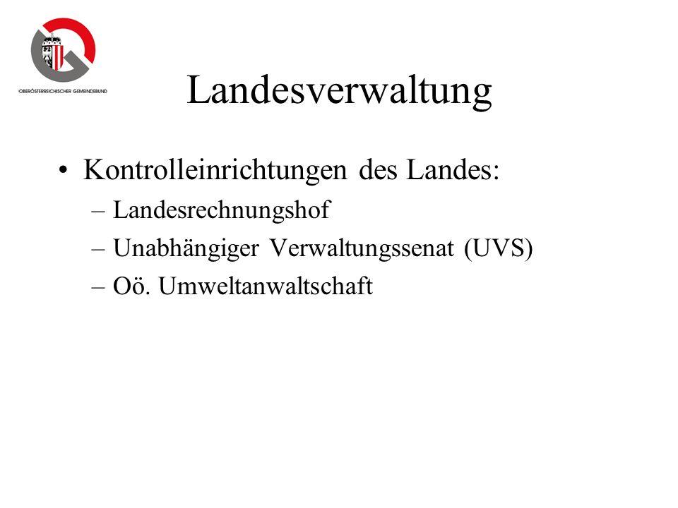 Landesverwaltung Kontrolleinrichtungen des Landes: –Landesrechnungshof –Unabhängiger Verwaltungssenat (UVS) –Oö. Umweltanwaltschaft