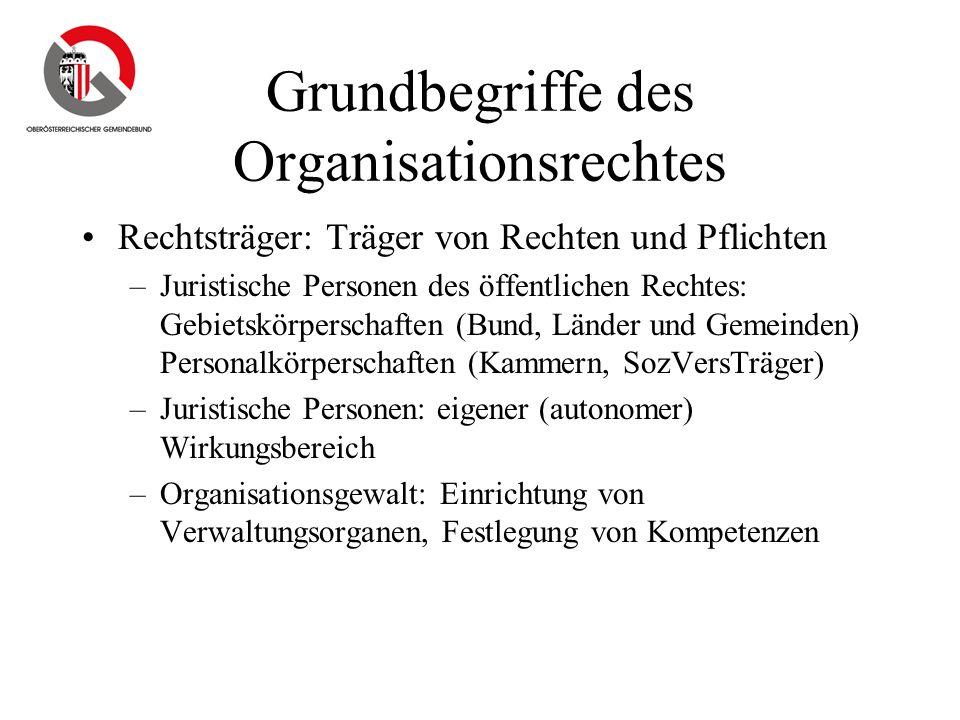 Grundbegriffe des Organisationsrechtes Rechtsträger: Träger von Rechten und Pflichten –Juristische Personen des öffentlichen Rechtes: Gebietskörpersch