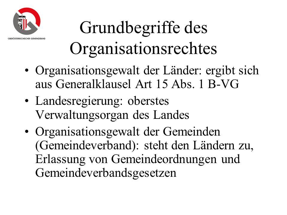 Grundbegriffe des Organisationsrechtes Organisationsgewalt der Länder: ergibt sich aus Generalklausel Art 15 Abs. 1 B-VG Landesregierung: oberstes Ver