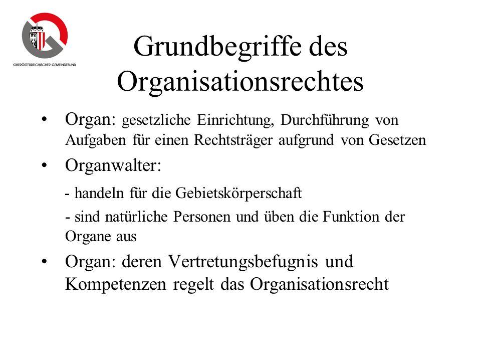 Grundbegriffe des Organisationsrechtes Organ: gesetzliche Einrichtung, Durchführung von Aufgaben für einen Rechtsträger aufgrund von Gesetzen Organwal