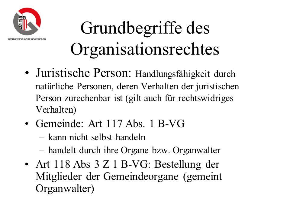 Grundbegriffe des Organisationsrechtes Juristische Person: Handlungsfähigkeit durch natürliche Personen, deren Verhalten der juristischen Person zurec