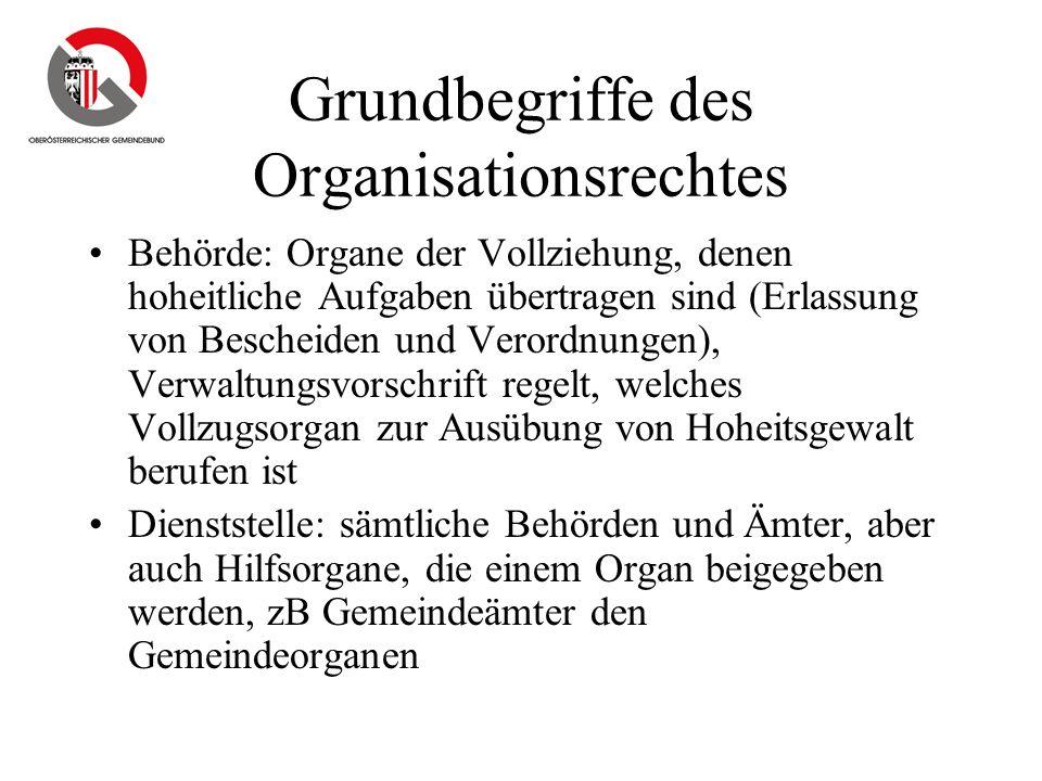 Grundbegriffe des Organisationsrechtes Behörde: Organe der Vollziehung, denen hoheitliche Aufgaben übertragen sind (Erlassung von Bescheiden und Veror