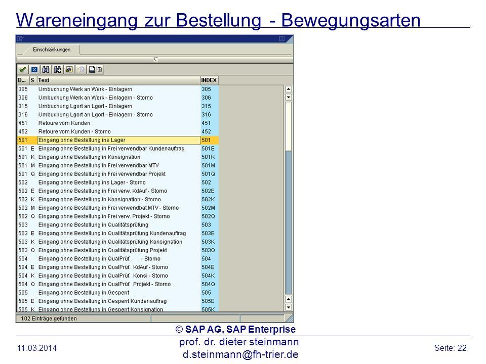 Wareneingang zur Bestellung - Bewegungsarten 11.03.2014 prof. dr. dieter steinmann d.steinmann@fh-trier.de Seite: 22 © SAP AG, SAP Enterprise