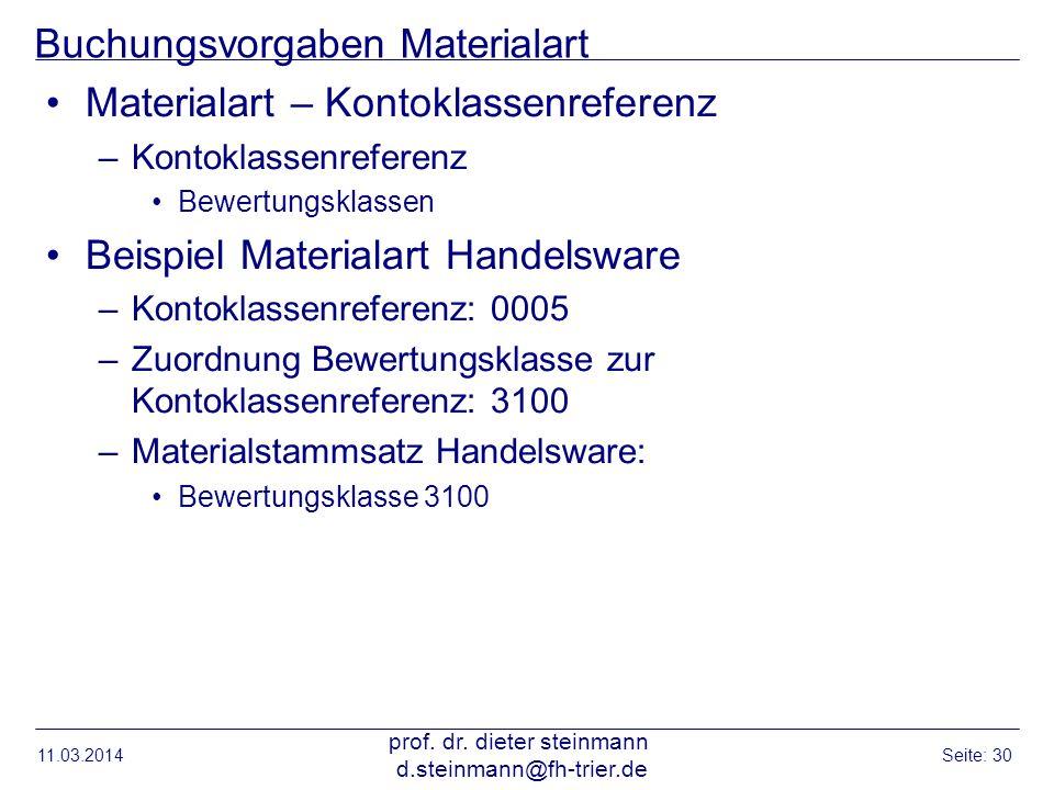 Buchungsvorgaben Materialart Materialart – Kontoklassenreferenz –Kontoklassenreferenz Bewertungsklassen Beispiel Materialart Handelsware –Kontoklassen