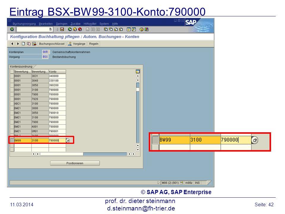 Eintrag BSX-BW99-3100-Konto:790000 11.03.2014 prof. dr. dieter steinmann d.steinmann@fh-trier.de Seite: 42 © SAP AG, SAP Enterprise