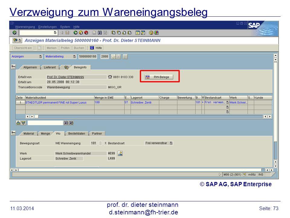 Verzweigung zum Wareneingangsbeleg 11.03.2014 prof. dr. dieter steinmann d.steinmann@fh-trier.de Seite: 73 © SAP AG, SAP Enterprise