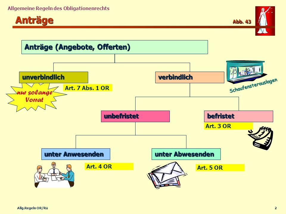 2Allg.Regeln OR/Rü Allgemeine Regeln des Obligationenrechts nur solange Vorrat Anträge Abb. 43 Anträge (Angebote, Offerten) unverbindlichverbindlich u