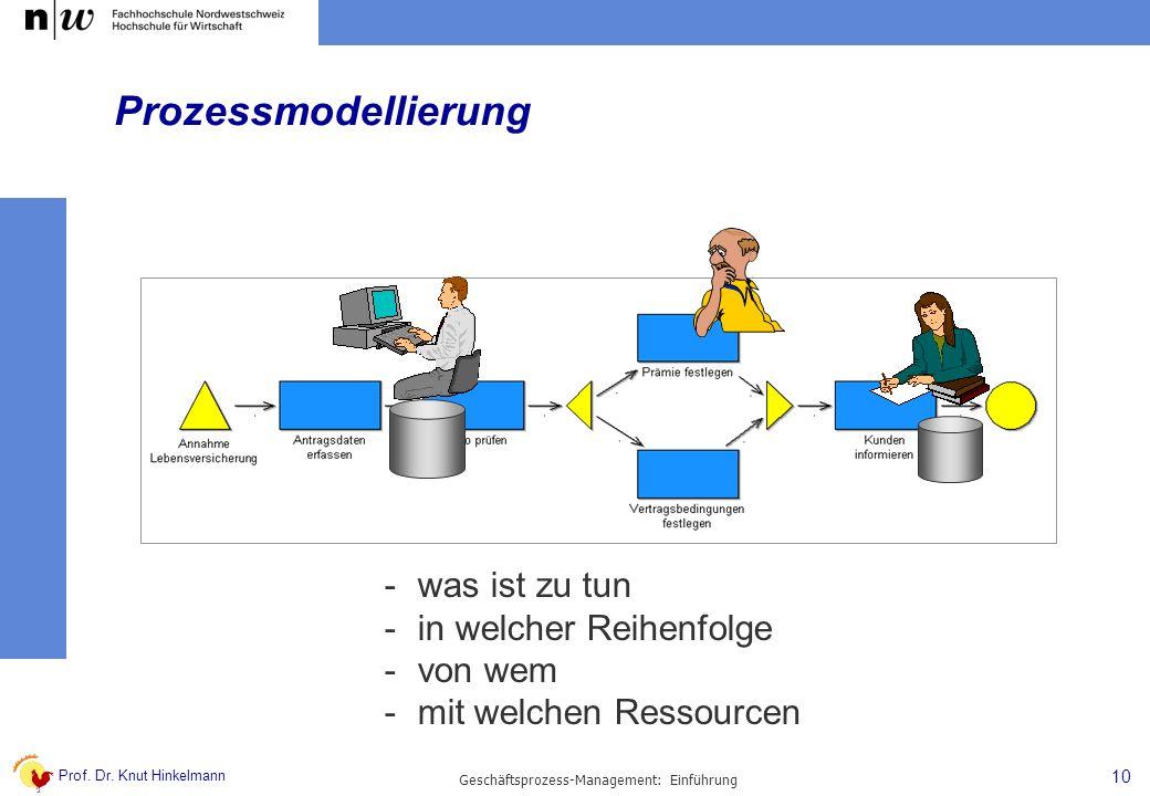 Prof. Dr. Knut Hinkelmann Prozessmodellierung 10 Geschäftsprozess-Management: Einführung -was ist zu tun -in welcher Reihenfolge -von wem -mit welchen