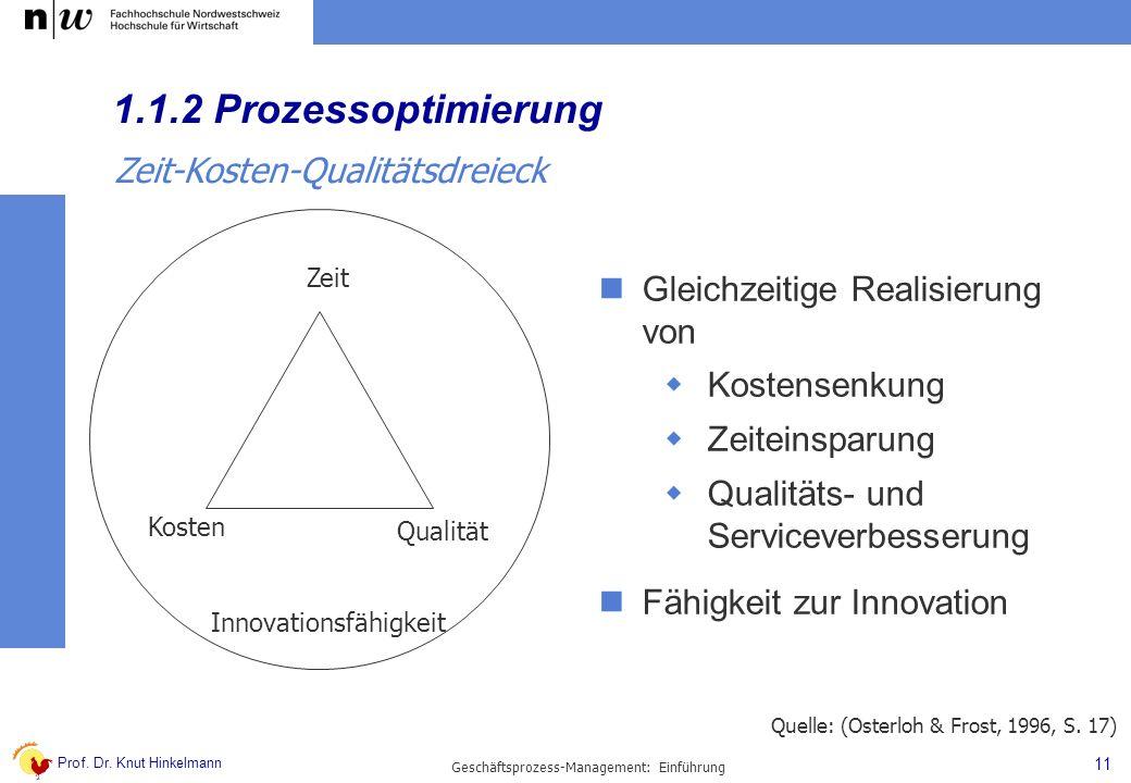 Prof. Dr. Knut Hinkelmann 11 Geschäftsprozess-Management: Einführung 1.1.2 Prozessoptimierung Gleichzeitige Realisierung von Kostensenkung Zeiteinspar