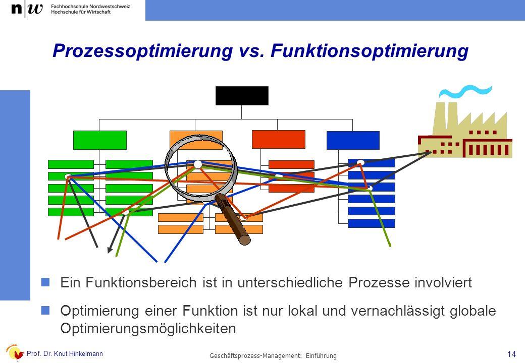 Prof. Dr. Knut Hinkelmann 14 Geschäftsprozess-Management: Einführung Prozessoptimierung vs. Funktionsoptimierung Ein Funktionsbereich ist in unterschi