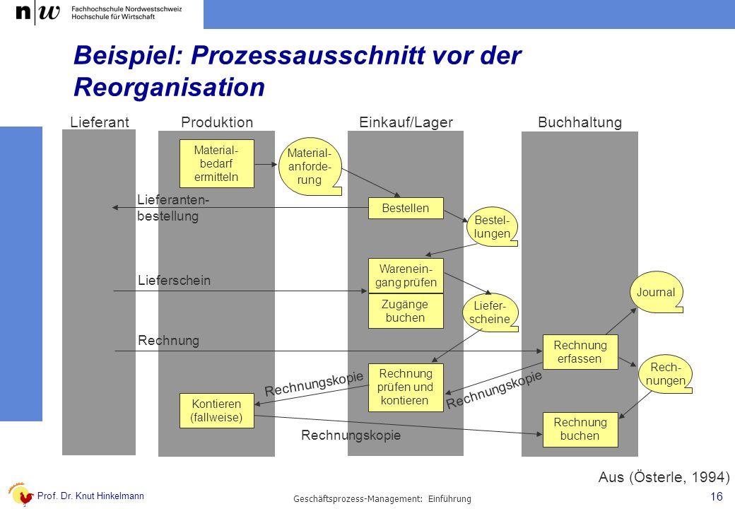 Prof. Dr. Knut Hinkelmann 16 Geschäftsprozess-Management: Einführung Beispiel: Prozessausschnitt vor der Reorganisation Aus (Österle, 1994) Material-