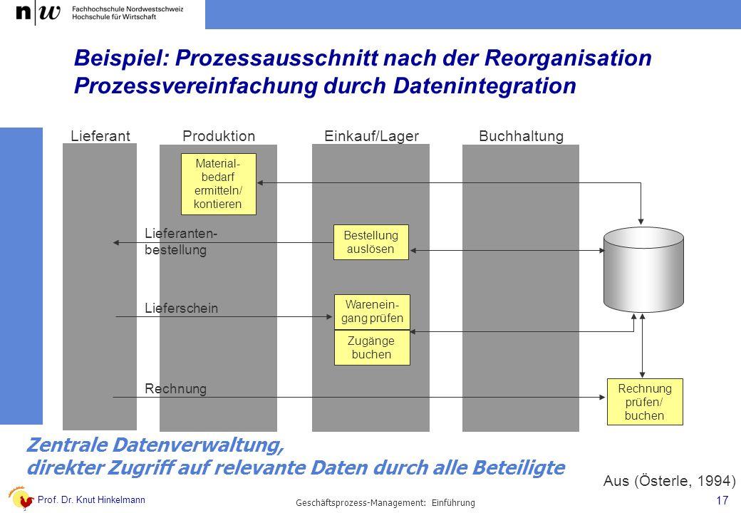 Prof. Dr. Knut Hinkelmann 17 Geschäftsprozess-Management: Einführung Beispiel: Prozessausschnitt nach der Reorganisation Prozessvereinfachung durch Da