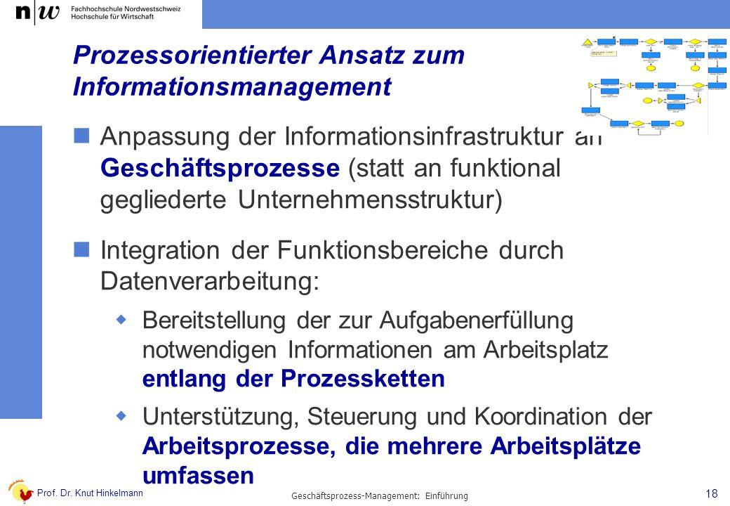 Prof. Dr. Knut Hinkelmann 18 Geschäftsprozess-Management: Einführung Prozessorientierter Ansatz zum Informationsmanagement Anpassung der Informationsi