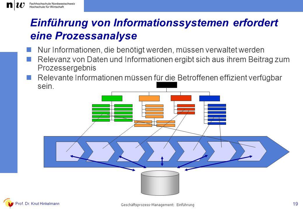 Prof. Dr. Knut Hinkelmann 19 Geschäftsprozess-Management: Einführung Einführung von Informationssystemen erfordert eine Prozessanalyse Nur Information