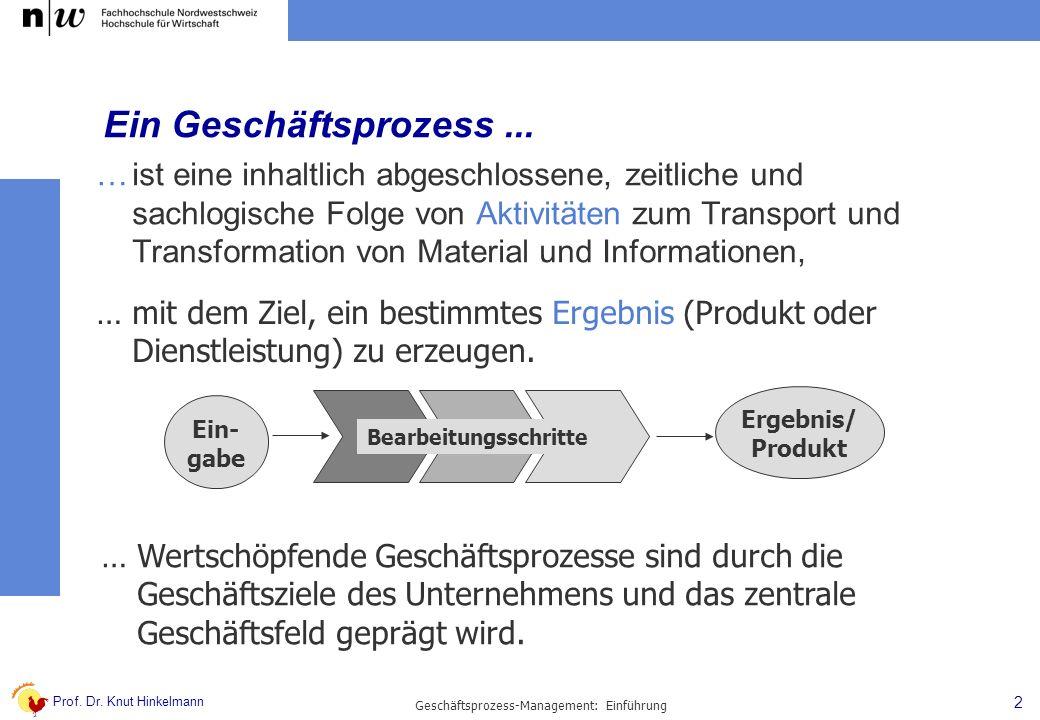 Prof. Dr. Knut Hinkelmann 2 Geschäftsprozess-Management: Einführung Ein Geschäftsprozess... …ist eine inhaltlich abgeschlossene, zeitliche und sachlog