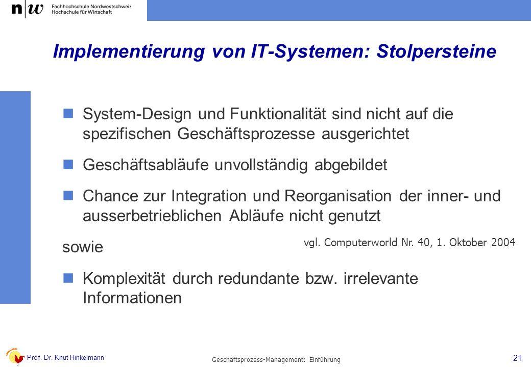 Prof. Dr. Knut Hinkelmann 21 Geschäftsprozess-Management: Einführung Implementierung von IT-Systemen: Stolpersteine System-Design und Funktionalität s