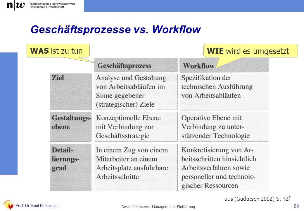 Prof. Dr. Knut Hinkelmann 23 Geschäftsprozess-Management: Einführung Geschäftsprozesse vs. Workflow aus (Gadatsch 2002) S. 42f WAS ist zu tun WIE wird