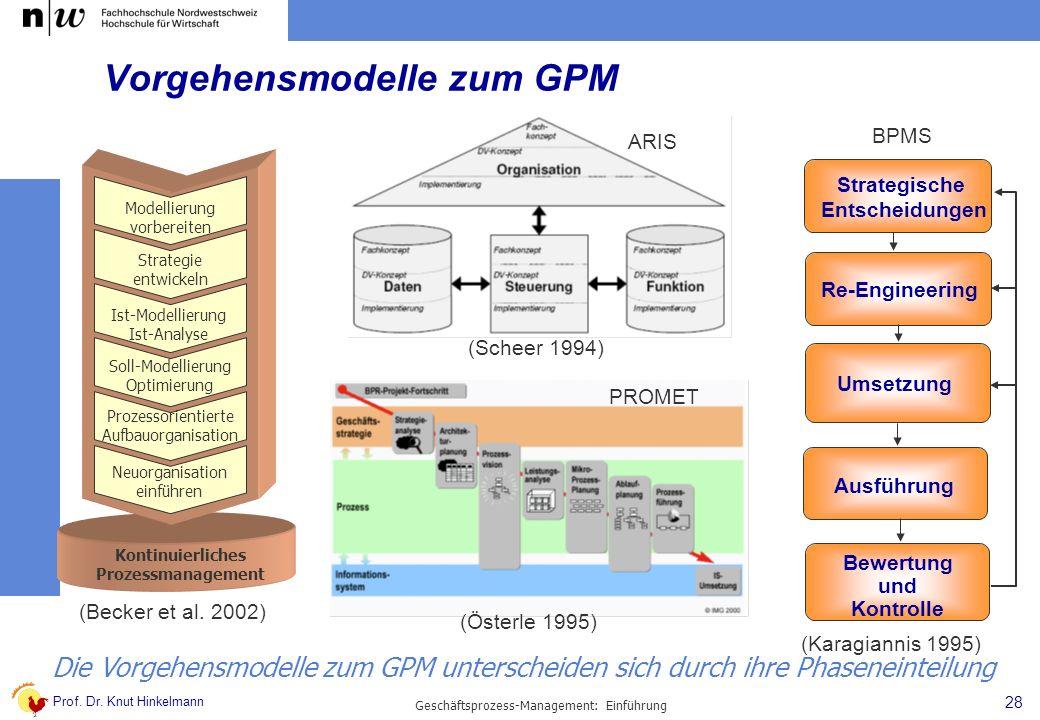 Prof. Dr. Knut Hinkelmann 28 Geschäftsprozess-Management: Einführung Vorgehensmodelle zum GPM Modellierung vorbereiten Strategie entwickeln Ist-Modell