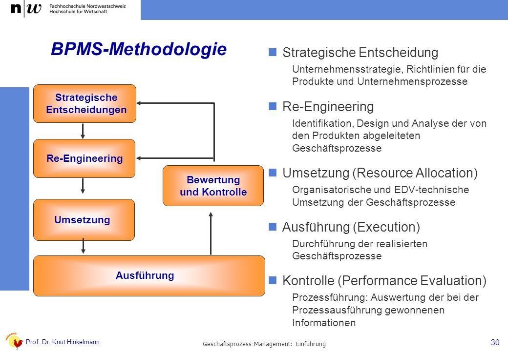 Prof. Dr. Knut Hinkelmann 30 Geschäftsprozess-Management: Einführung BPMS-Methodologie Strategische Entscheidung Unternehmensstrategie, Richtlinien fü