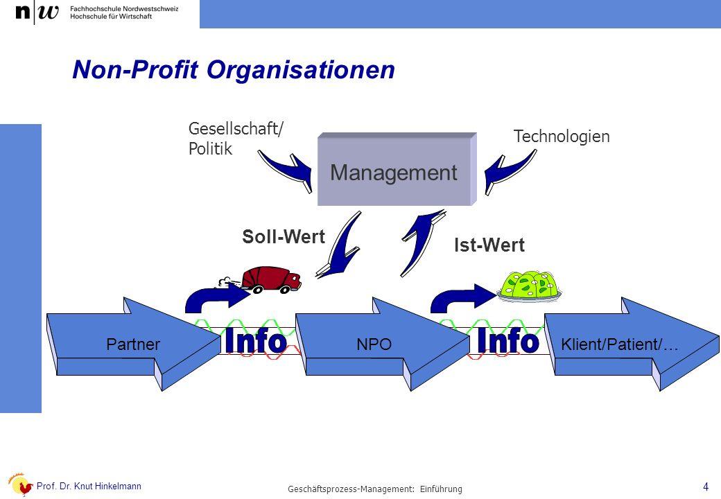 Prof. Dr. Knut Hinkelmann 4 Geschäftsprozess-Management: Einführung Non-Profit Organisationen PartnerNPOKlient/Patient/… Management Soll-Wert Ist-Wert