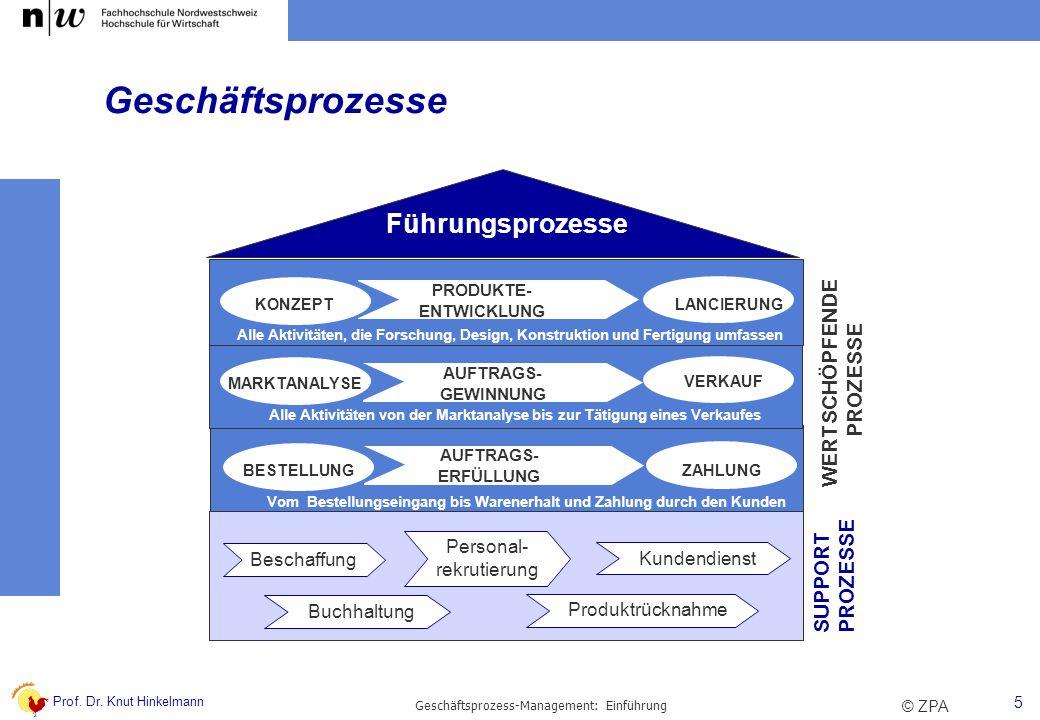Prof. Dr. Knut Hinkelmann 5 Geschäftsprozess-Management: Einführung AUFTRAGS- GEWINNUNG MARKTANALYSE VERKAUF AUFTRAGS- ERFÜLLUNG BESTELLUNGZAHLUNG PRO