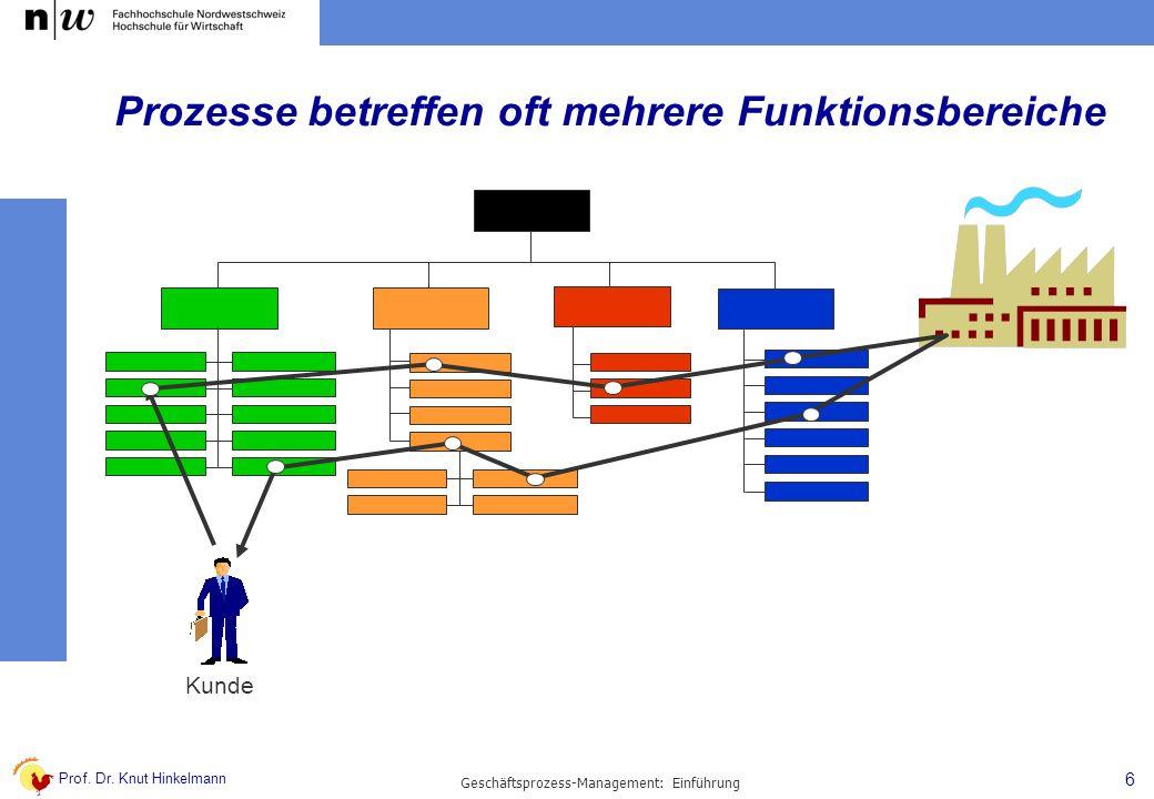 Prof. Dr. Knut Hinkelmann 6 Geschäftsprozess-Management: Einführung Prozesse betreffen oft mehrere Funktionsbereiche Kunde