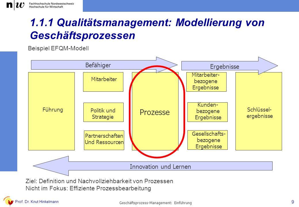 Prof. Dr. Knut Hinkelmann 9 Geschäftsprozess-Management: Einführung 1.1.1 Qualitätsmanagement: Modellierung von Geschäftsprozessen Führung Mitarbeiter