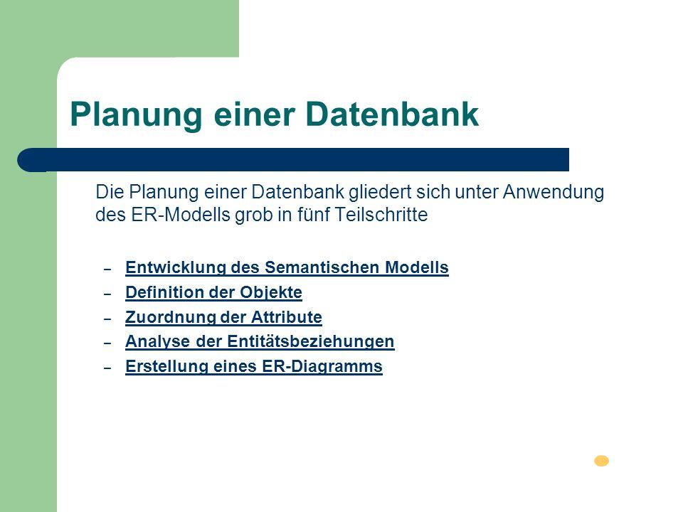 Planung einer Datenbank Die Planung einer Datenbank gliedert sich unter Anwendung des ER-Modells grob in fünf Teilschritte – Entwicklung des Semantisc