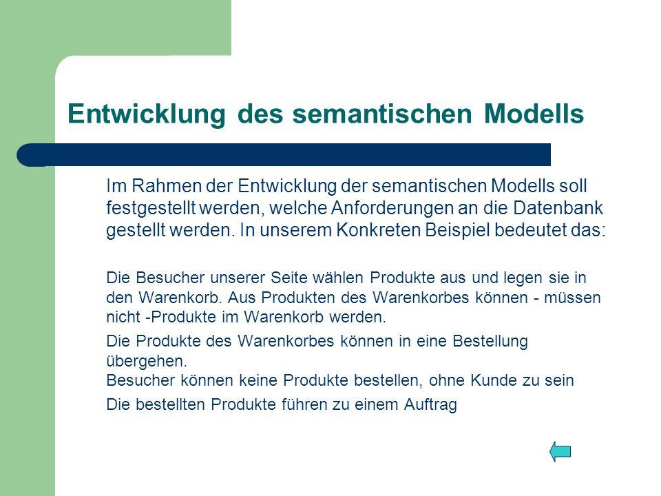 Entwicklung des semantischen Modells Im Rahmen der Entwicklung der semantischen Modells soll festgestellt werden, welche Anforderungen an die Datenban