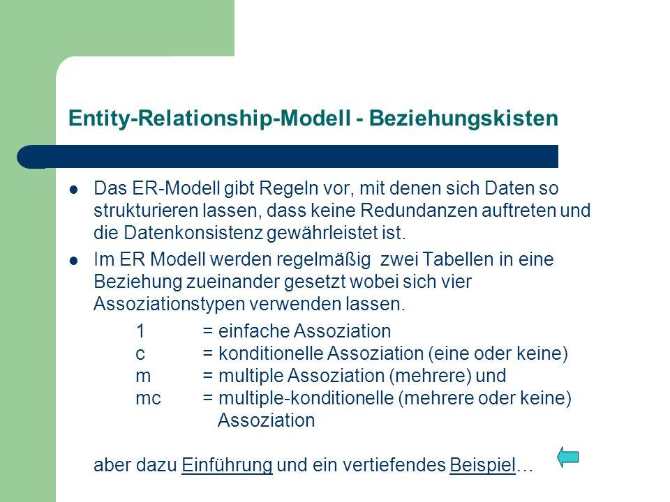 Entity-Relationship-Modell - Beziehungskisten Das ER-Modell gibt Regeln vor, mit denen sich Daten so strukturieren lassen, dass keine Redundanzen auft